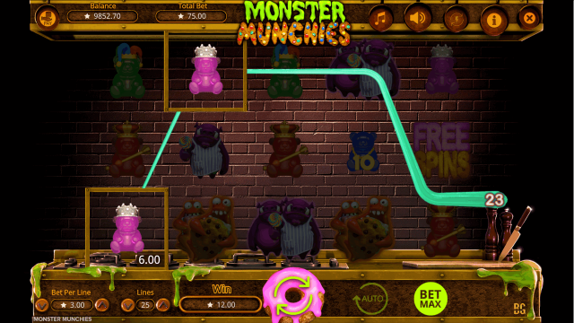 Характеристики слота Monster Munchies 5
