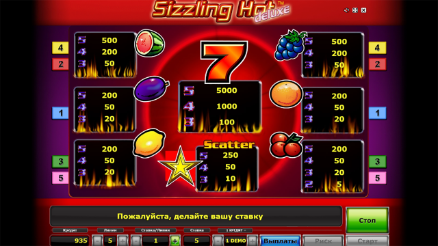 Бонусная игра Sizzling Hot Deluxe 7