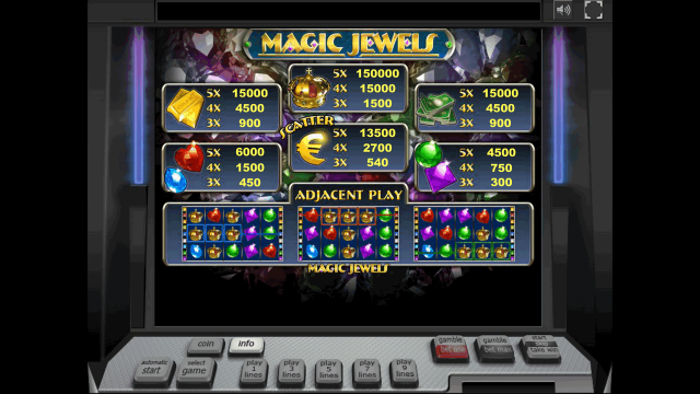 Характеристики слота Magic Jewels 9