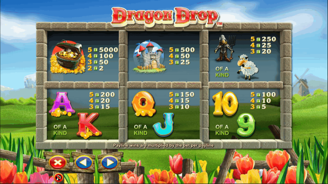 Характеристики слота Dragon Drop 9