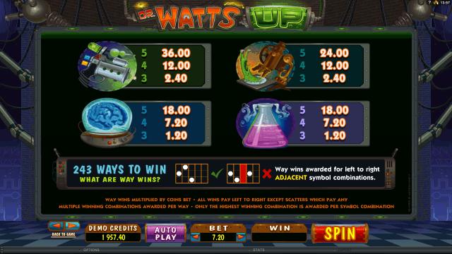 мозг азартные игры играть бесплатно 2021