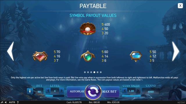 оригинальные азартные игры играть на деньги 2021